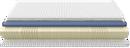 Εικόνα της Στρώμα Viscolat Cool Greco Strom 160x200