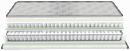 Εικόνα της Στρώμα Greco Strom System 90x200